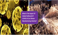 What Is The Impact Of Global Outbreak Of COVID-19 On Chinese Manufacturing Industry?